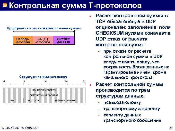 Контрольная сумма Т-протоколов ® Пространство расчета контрольной суммы Псевдо- заголовок L 4 (T-) заголовок