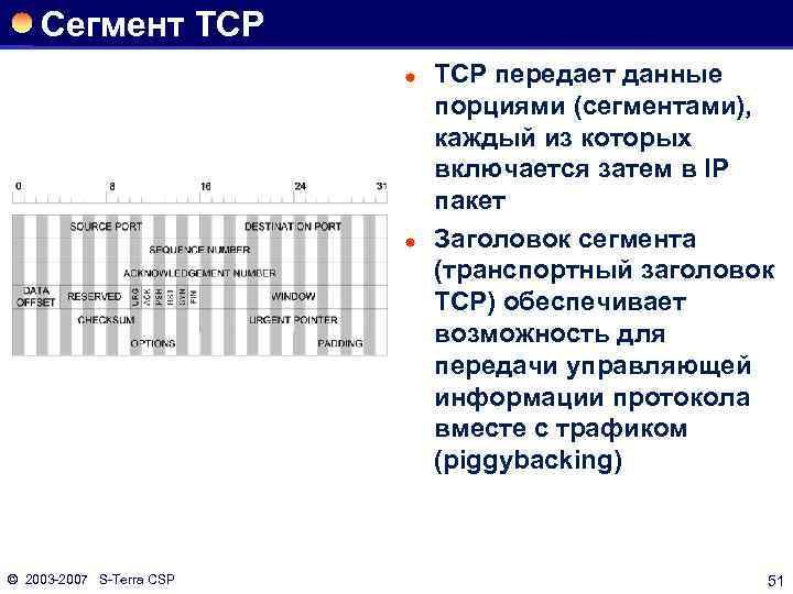 Сегмент TCP ® ® © 2003 2007 S Terra CSP ТСР передает данные порциями