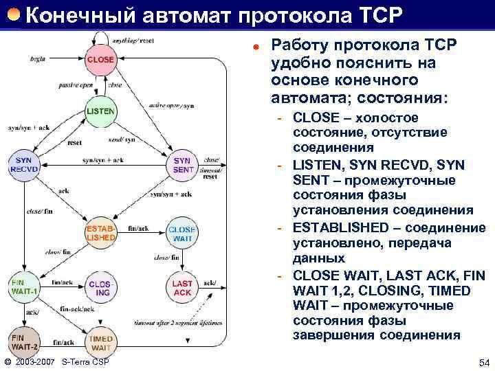 Конечный автомат протокола TCP ® Работу протокола TCP удобно пояснить на основе конечного автомата;