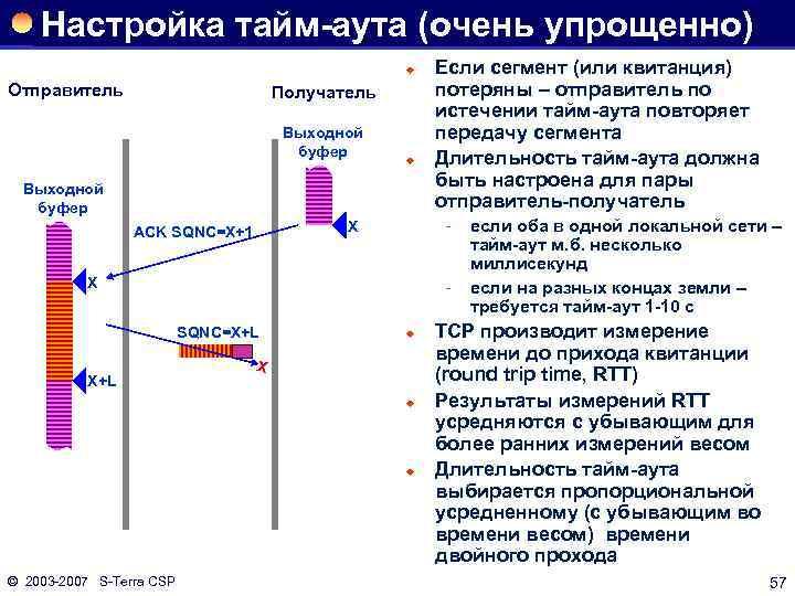 Настройка тайм-аута (очень упрощенно) ® Отправитель Получатель Выходной буфер ® Выходной буфер X ACK