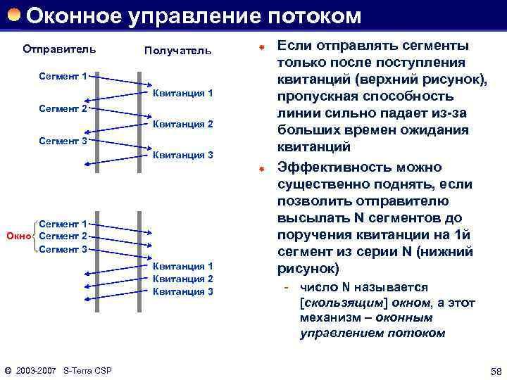 Оконное управление потоком Отправитель Получатель ® Сегмент 1 Квитанция 1 Сегмент 2 Квитанция 2