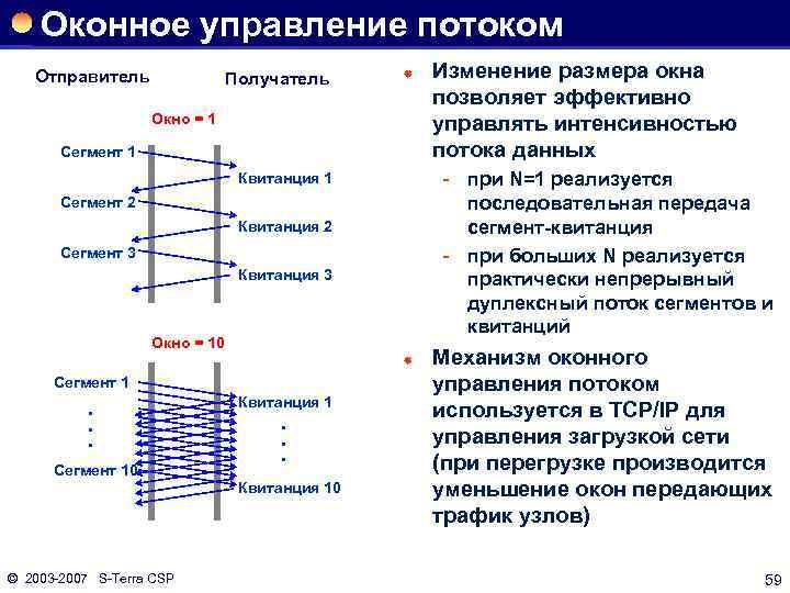 Оконное управление потоком Отправитель Получатель ® Окно = 1 Сегмент 1 при N=1 реализуется