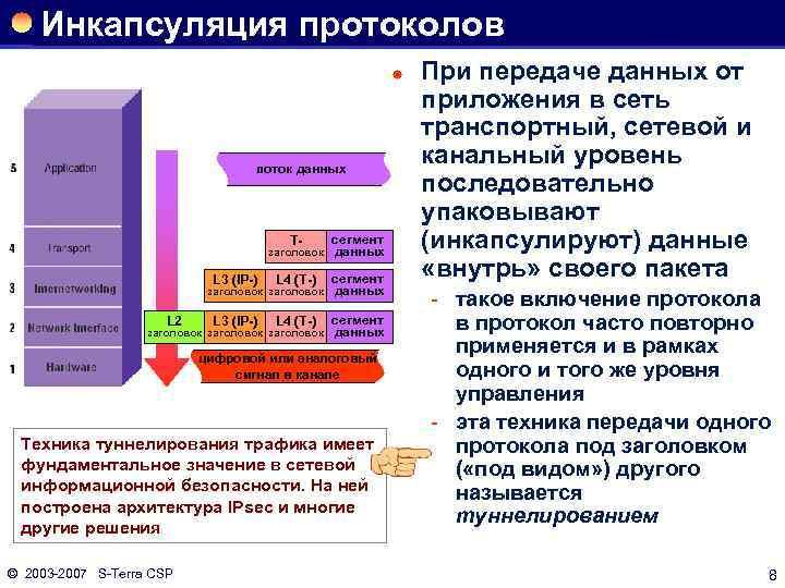 Инкапсуляция протоколов ® поток данных T- сегмент данных L 3 (IP-) L 4 (T-)