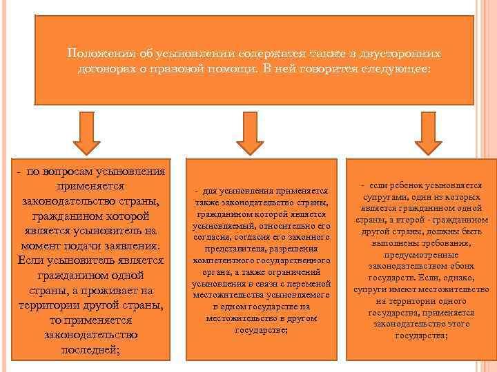Положения об усыновлении содержатся также в двусторонних договорах о правовой помощи. В ней говорится