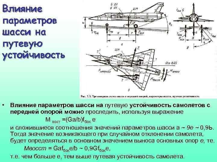 Влияние параметров шасси на путевую устойчивость • Влияние параметров шасси на путевую устойчивость самолетов