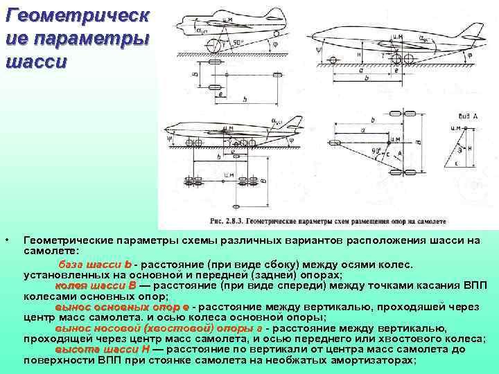 Геометрическ ие параметры шасси • Геометрические параметры схемы различных вариантов расположения шасси на самолете: