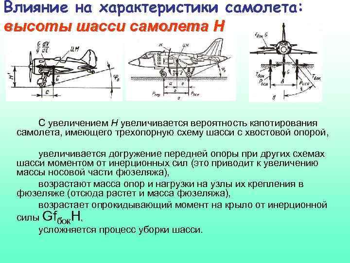 Влияние на характеристики самолета: высоты шасси самолета Н С увеличением Н увеличивается вероятность капотирования