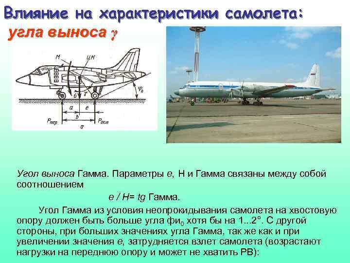 Влияние на характеристики самолета: угла выноса γ Угол выноса Гамма. Параметры е, Н и