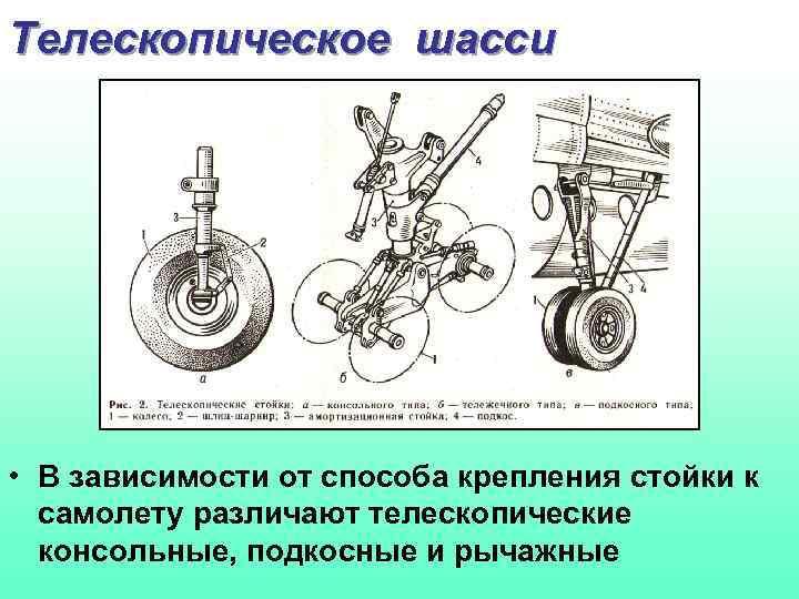 Телескопическое шасси • В зависимости от способа крепления стойки к самолету различают телескопические консольные,