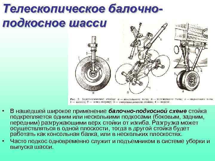 Телескопическое балочноподкосное шасси • В нашедшей широкое применение балочно-подкосной схеме стойка подкрепляется одним или