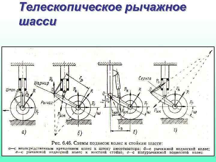 Телескопическое рычажное шасси