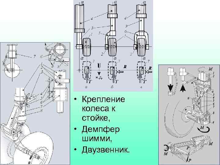 • Крепление колеса к стойке, • Демпфер шимми, • Двузвенник.