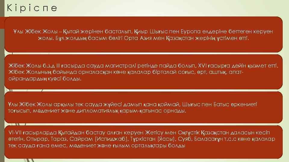 Кіріспе Ұлы Жібек Жолы – Қытай жерінен басталып, Қиыр Шығыс пен Еуропа елдеріне беттеген