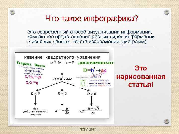 Что такое инфографика? Это современный способ визуализации информации, компактное представление разных видов информации (числовых