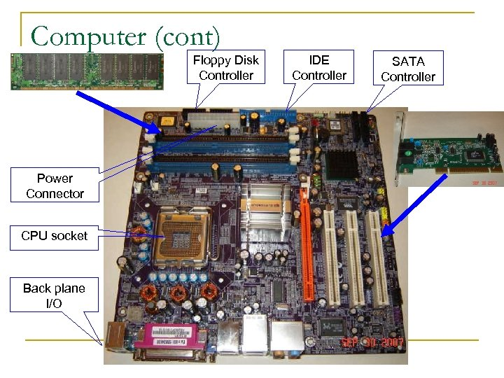 Computer (cont) Floppy Disk Controller Power Connector CPU socket Back plane I/O IDE Controller