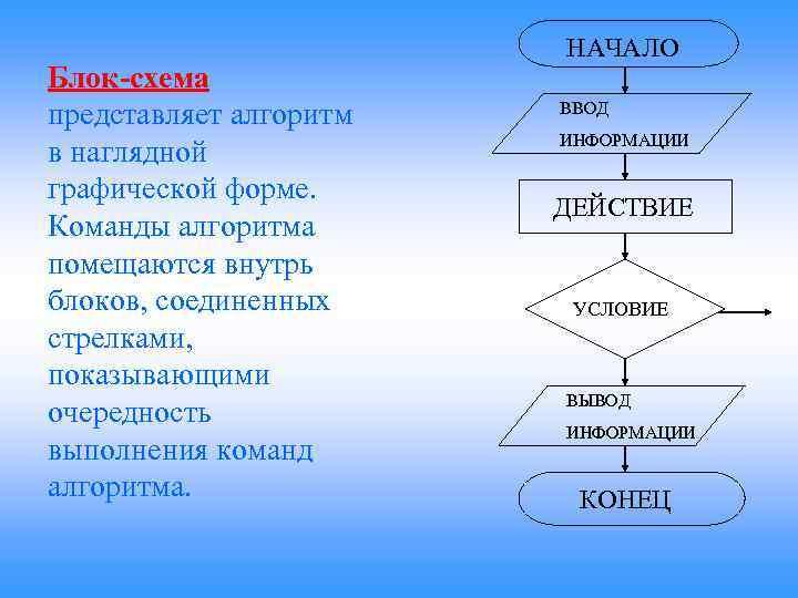 Объединенный блок схема