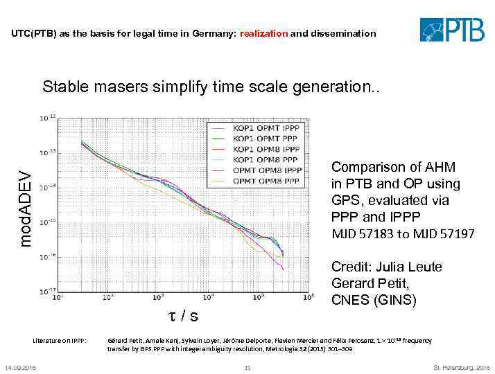 UTC(PTB) as the basis for legal time in Germany: realization and dissemination Stable masers