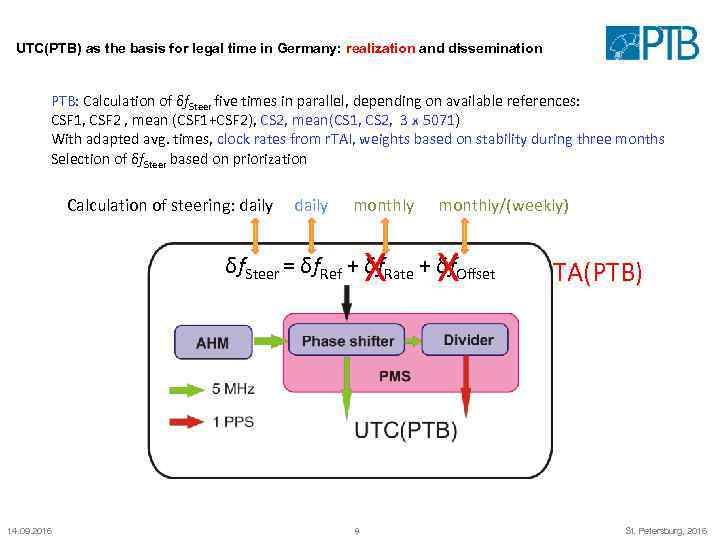 UTC(PTB) as the basis for legal time in Germany: realization and dissemination PTB: Calculation