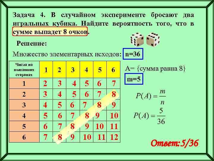 Задача 4. В случайном эксперименте бросают два игральных кубика. Найдите вероятность того, что в