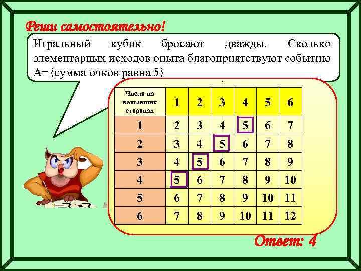 Реши самостоятельно! Игральный кубик бросают дважды. Сколько элементарных исходов опыта благоприятствуют событию А={сумма очков