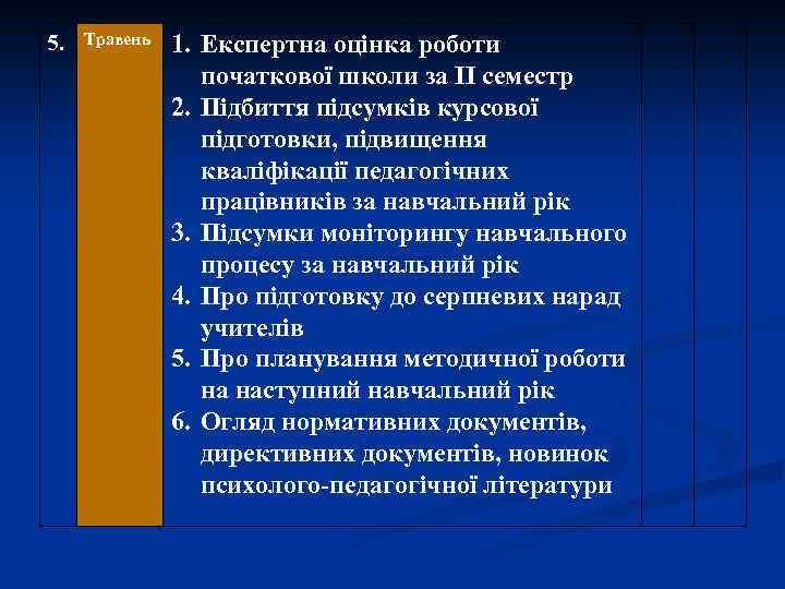 5. Травень 1. Експертна оцінка роботи початкової школи за ІІ семестр 2. Підбиття підсумків