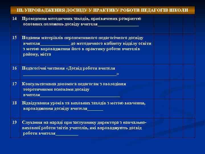 ІІІ. УПРОВАДЖЕННЯ ДОСВІДУ У ПРАКТИКУ РОБОТИ ПЕДАГОГІВ ШКОЛИ 14 Проведення методичних заходів, присвячених розкриттю