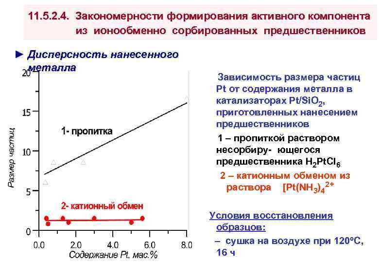 11. 5. 2. 4. Закономерности формирования активного компонента из ионообменно сорбированных предшественников ► Дисперсность