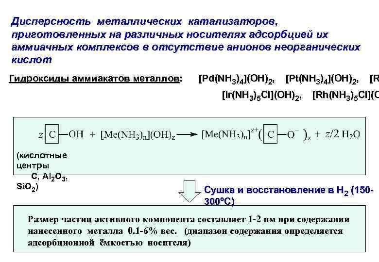 Дисперсность металлических катализаторов, приготовленных на различных носителях адсорбцией их аммиачных комплексов в отсутствие анионов