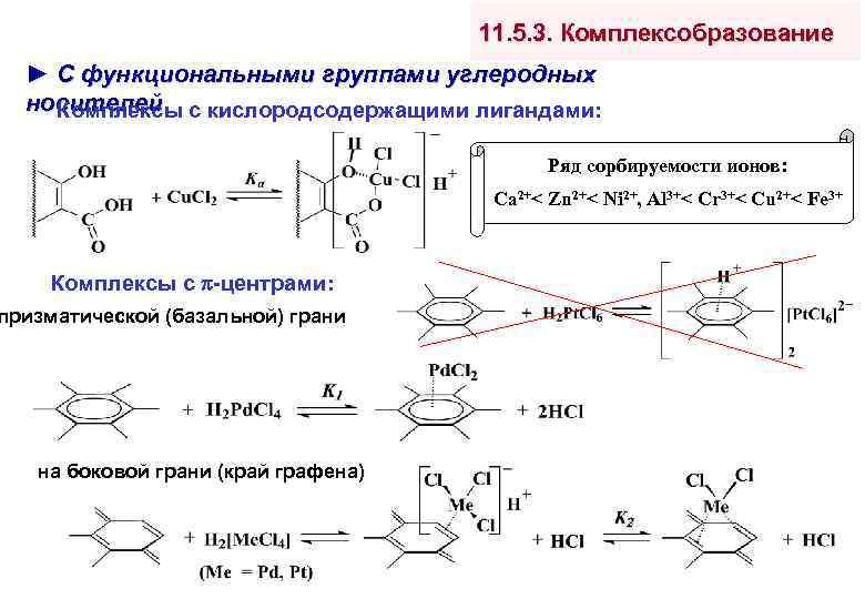 11. 5. 3. Комплексобразование ► С функциональными группами углеродных носителей с кислородсодержащими лигандами: Комплексы