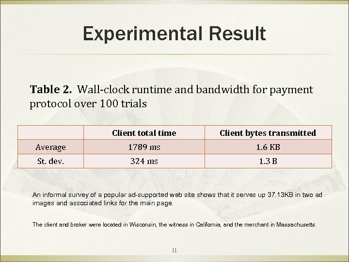 Experimental Result Table 2. Wall-clock runtime and bandwidth for payment protocol over 100 trials