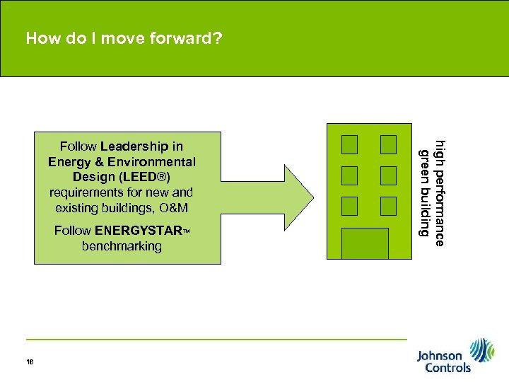 How do I move forward? Follow ENERGYSTAR benchmarking TM high performance green building Follow