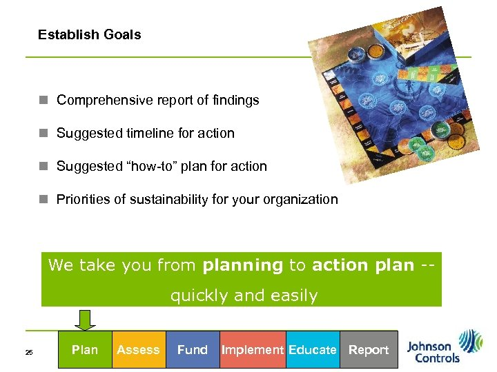 Establish Goals n Comprehensive report of findings n Suggested timeline for action n Suggested