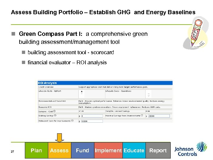 Assess Building Portfolio – Establish GHG and Energy Baselines n Green Compass Part I:
