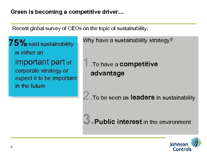 Green is becoming a competitive driver… Recent global survey of CEOs on the topic