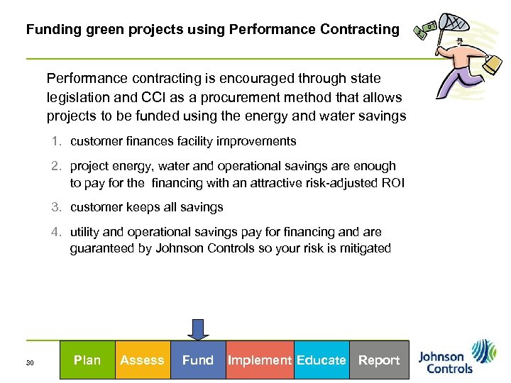 Funding green projects using Performance Contracting Performance contracting is encouraged through state legislation and