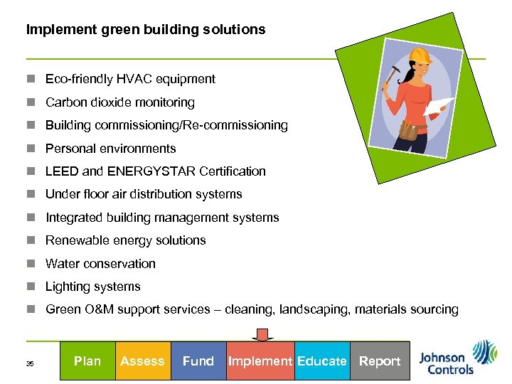 Implement green building solutions n Eco-friendly HVAC equipment n Carbon dioxide monitoring n Building