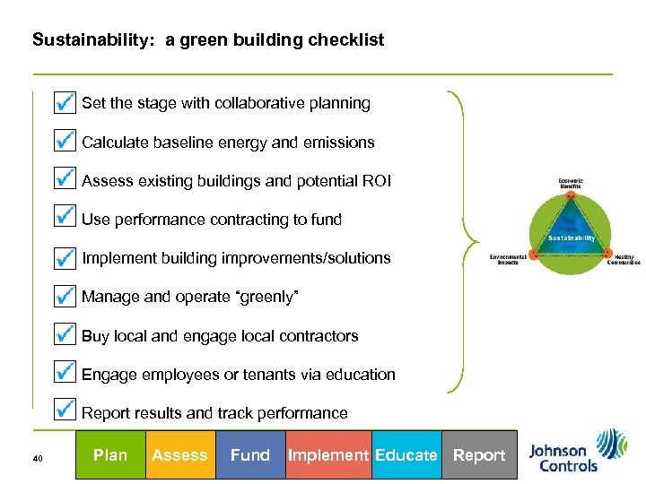Sustainability: a green building checklist Set the stage with collaborative planning Calculate baseline energy