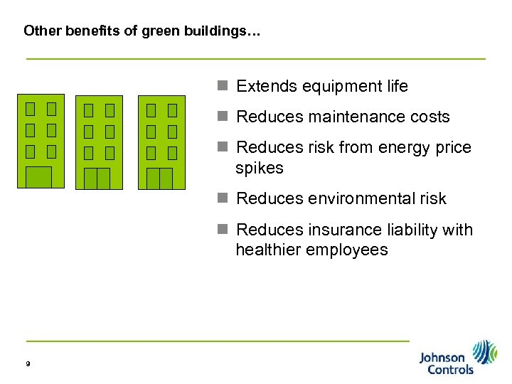 Other benefits of green buildings… n Extends equipment life n Reduces maintenance costs n