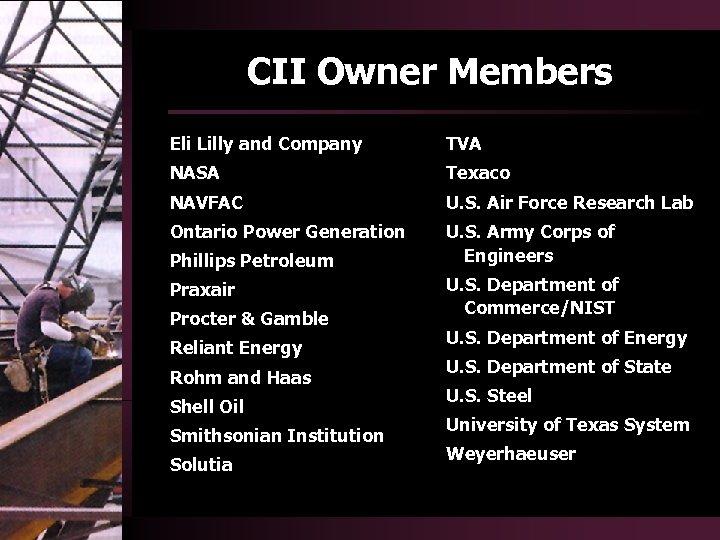 CII Owner Members Eli Lilly and Company TVA NASA Texaco NAVFAC U. S. Air