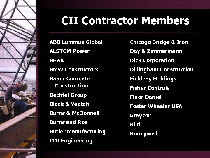 CII Contractor Members ABB Lummus Global Chicago Bridge & Iron ALSTOM Power Day &