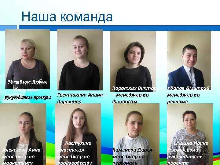 Наша команда Михайлова Любовь Николаевна – руководитель проекта Алексеева Анна – менеджер по маркетингу