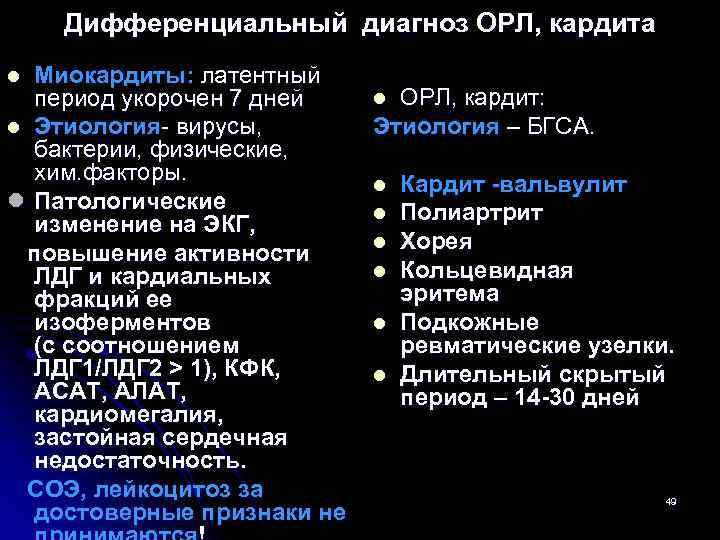 Дифференциальный диагноз ОРЛ, кардита Миокардиты: латентный l ОРЛ, кардит: период укорочен 7 дней Этиология