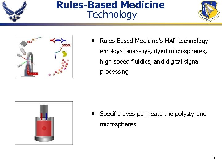 Rules-Based Medicine Technology • Rules-Based Medicine's MAP technology employs bioassays, dyed microspheres, high speed