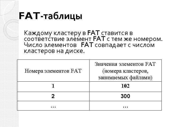 FAT-таблицы Каждому кластеру в FAT ставится в соответствие элемент FAT с тем же номером.