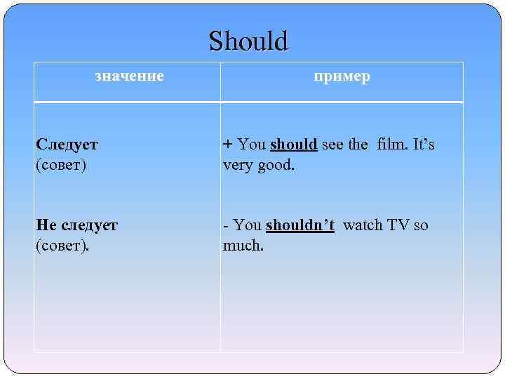 Should значение пример Следует (совет) + You should see the film. It's very good.