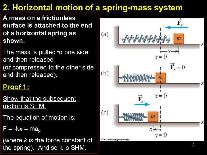 2. Horizontal motion of a spring-mass system A mass on a frictionless surface is
