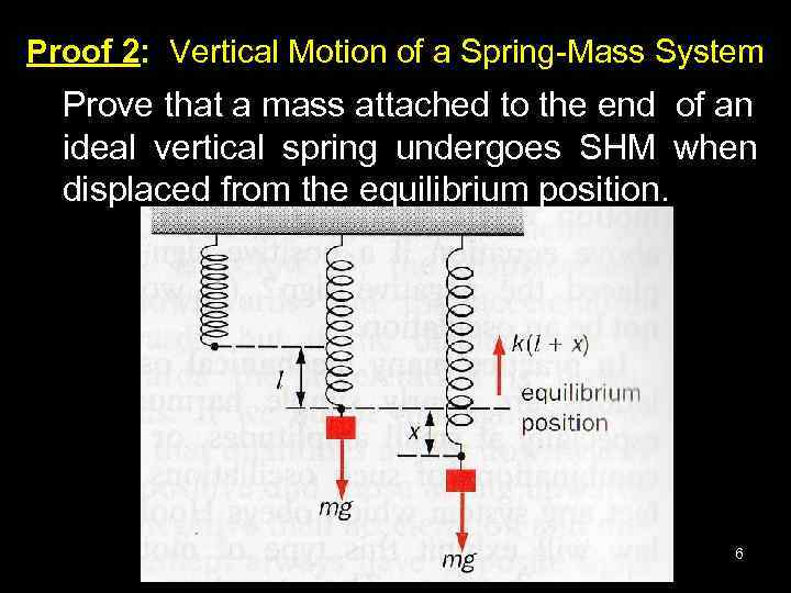 Proof 2: Vertical Motion of a Spring-Mass System Prove that a mass attached to