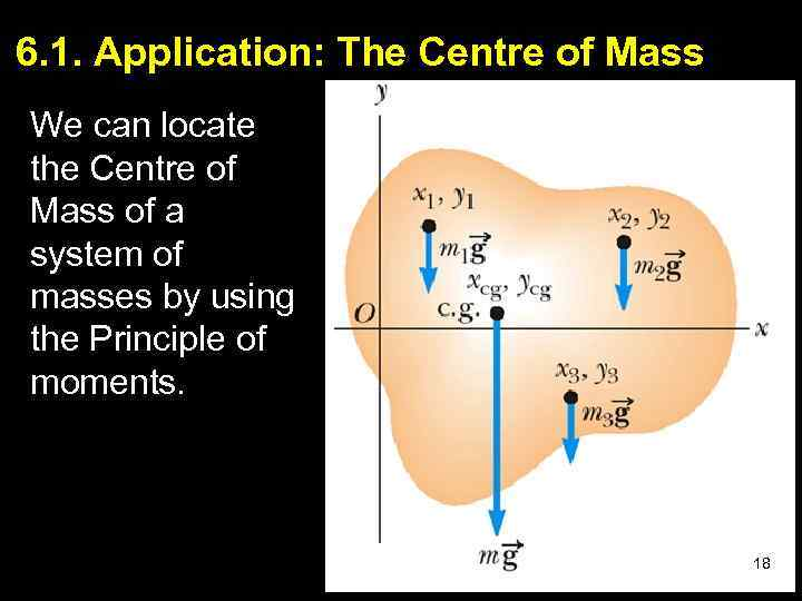 6. 1. Application: The Centre of Mass We can locate the Centre of Mass