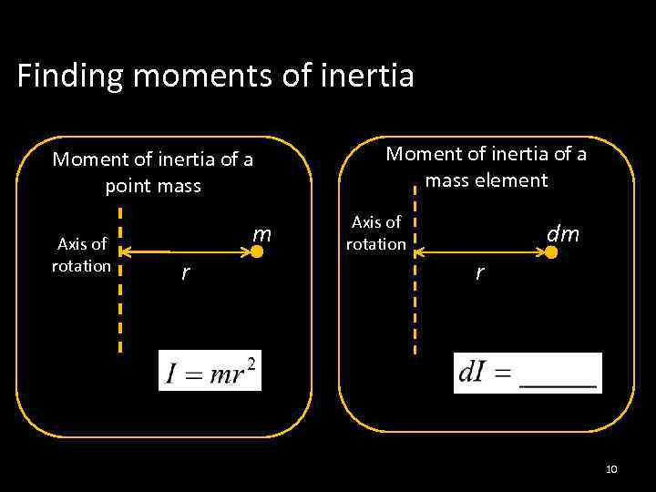 Finding moments of inertia Moment of inertia of a point mass Axis of rotation