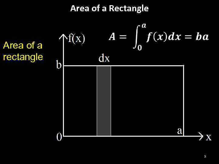 Area of a Rectangle Area of a rectangle 3